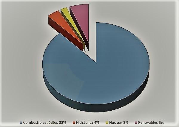 Microsoft Word - graficos.docx